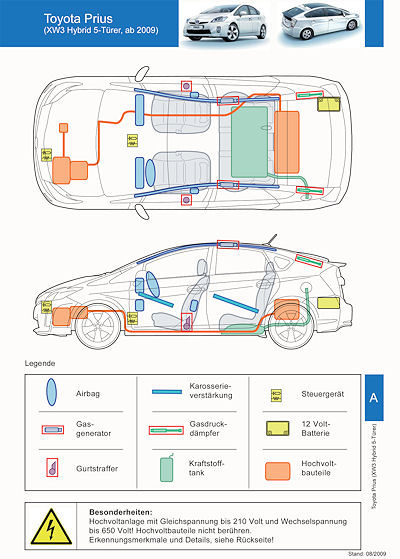 Rettungskarte für Fahrzeuge mit Hybrid-Antrieb. Der ADAC empfiehlt, entsprechende Karte hinter die Sonnenblende zu stecken. Grafik ADAC