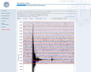 Screenshot der Website der Erbebenstation Bensberg (Uni Köln) - heftiger Ausschlag auf dem Seismogramm erkennbar.