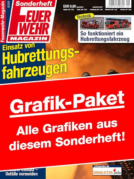 """Grafik-Paket Sonderheft """"Einsatz von Hubrettungsfahrzeugen"""""""