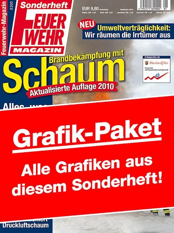 Grafikpaket: Brandbekämpfung mit Schaum des Feuerwehr-Magazins.