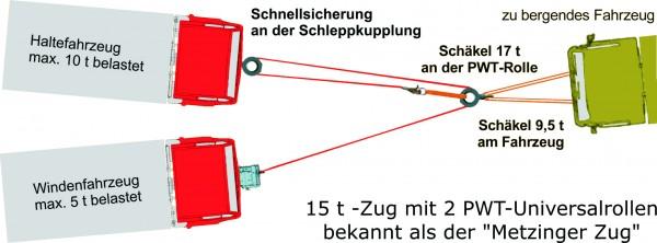 Seilwinde_Einsatz_Feuerwehr_Tipps_Techniken_Taktik_Seilwinden