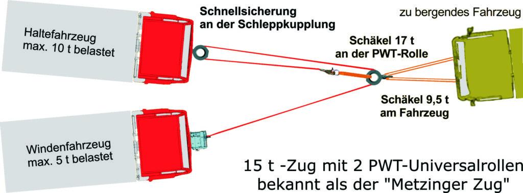 Tipps für den Seilwinden-Einsatz bei der Feuerwehr   Feuerwehr-Magazin