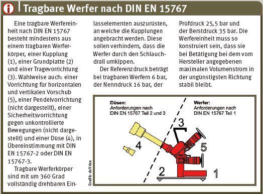 Tragbare Werfer_Feuerwehr_Din-Norm