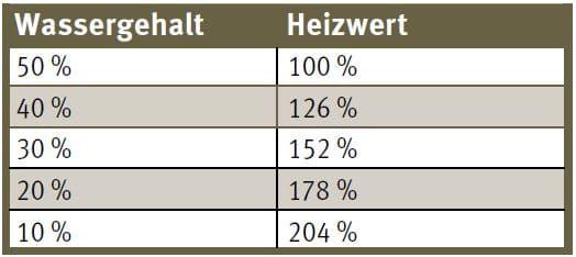 Kaminbrand_Einsatz_Feuerwehr_Gefahren_II