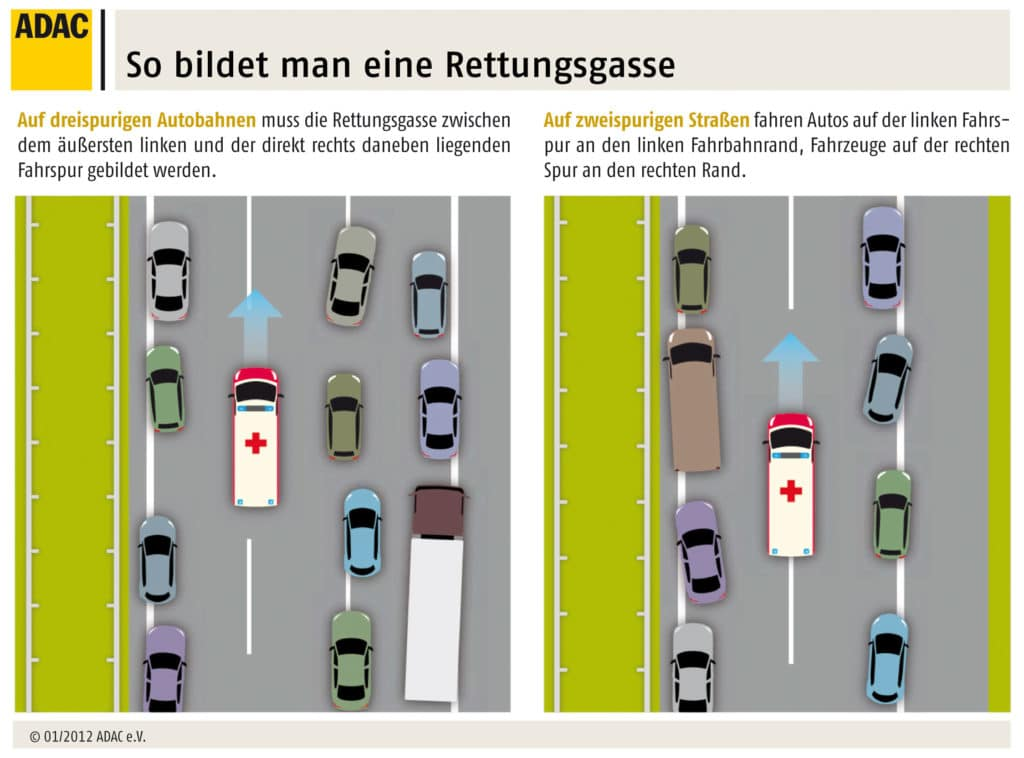 Bildergebnis für rettungsgasse
