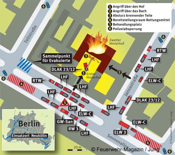 Berlin_sonnenallee_47