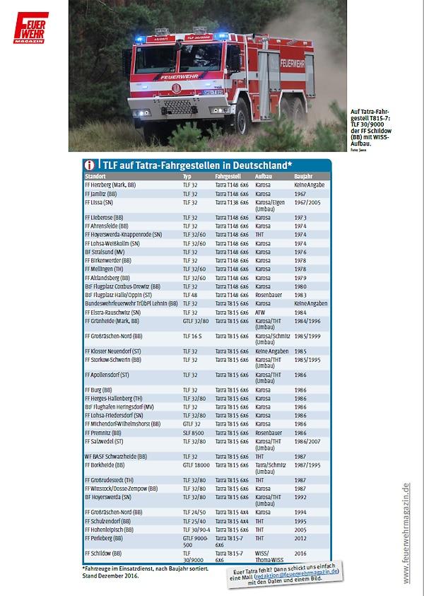 010117_Fahrzeuge_Tatra_Liste