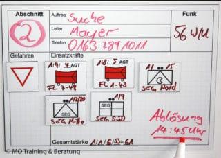 Beispiel für die Darstellung eines Einsatzabschnitts mit taktischen Zeichen für die eingesetzten Kräfte.