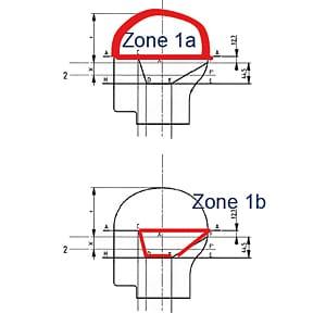 In der EN 443 werden Schutzzonen anhand eines Prüfkopfes definiert, hier die Schutzzonen 1a und 1b.