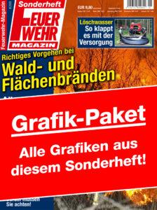 Produkt: Download Grafikpaket Richtiges Vorgehen bei Wald- und Flächenbränden